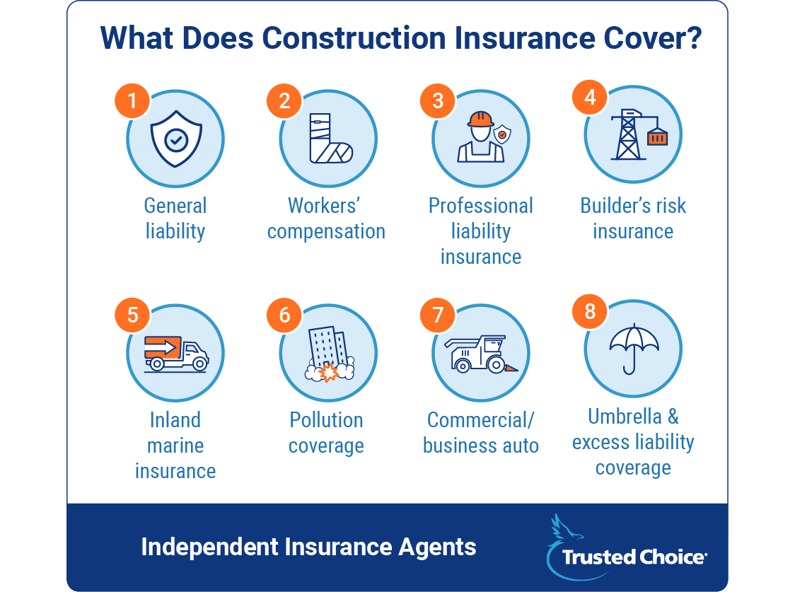 #1 Construction Insurance: New York Contractors | Trusted ...