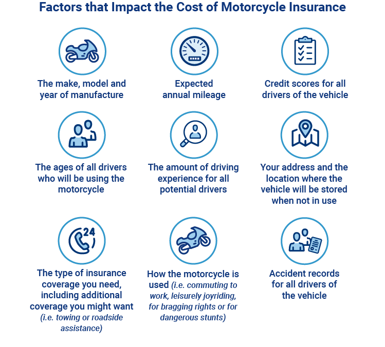 Motorcycle Insurance Quote | Motorcycle Insurance Quotes 5 Easy Steps Trusted Choice