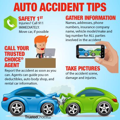 Filing Car Insurance
