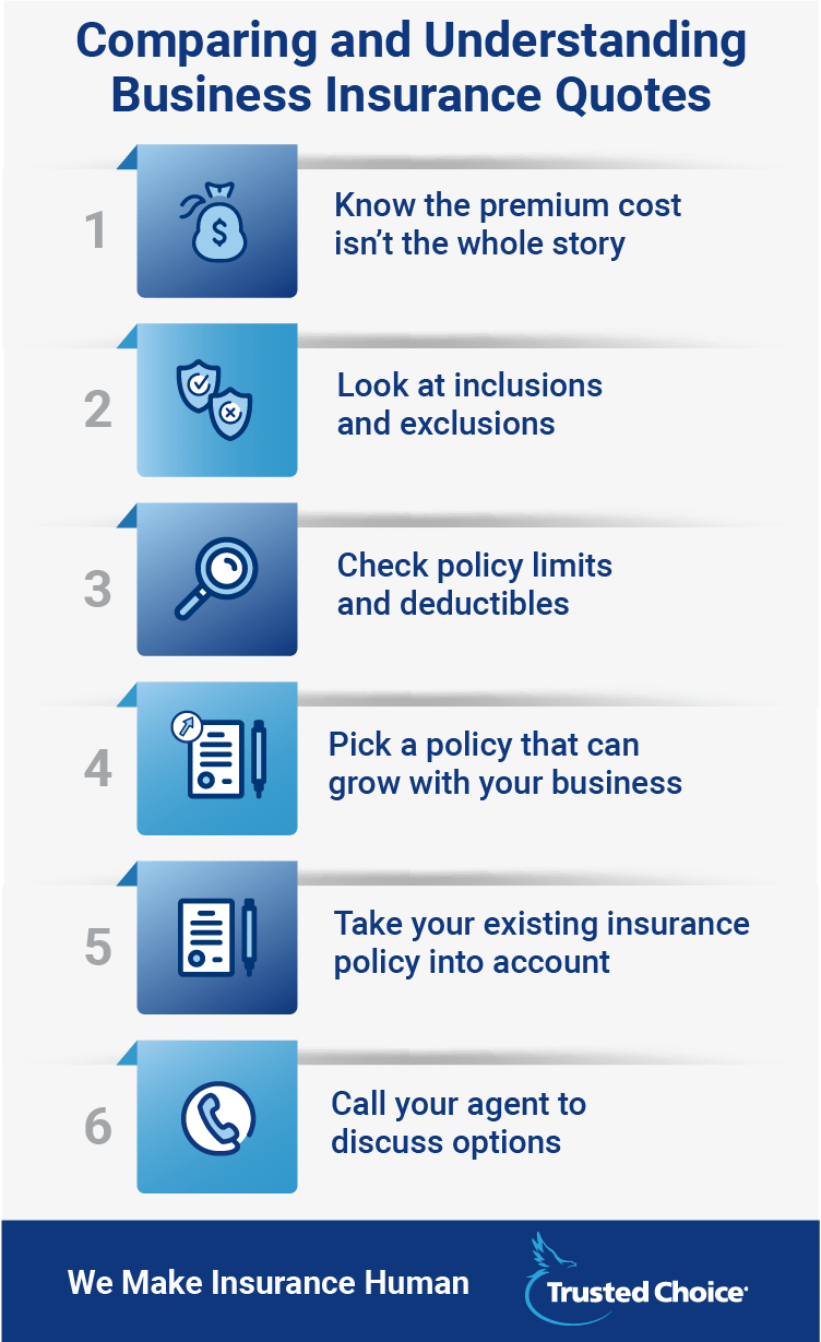 New Business Insurance Quotes: 5 Steps To Accurate Business Insurance Quotes