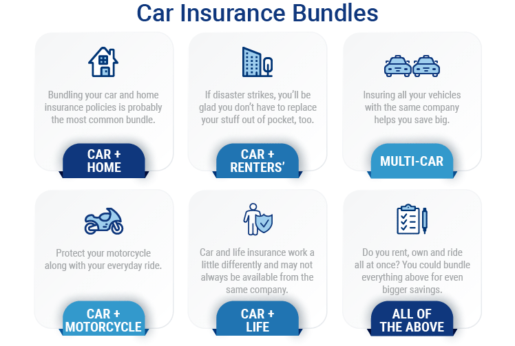 combine your car insurance with another policy or two or three and you could save big