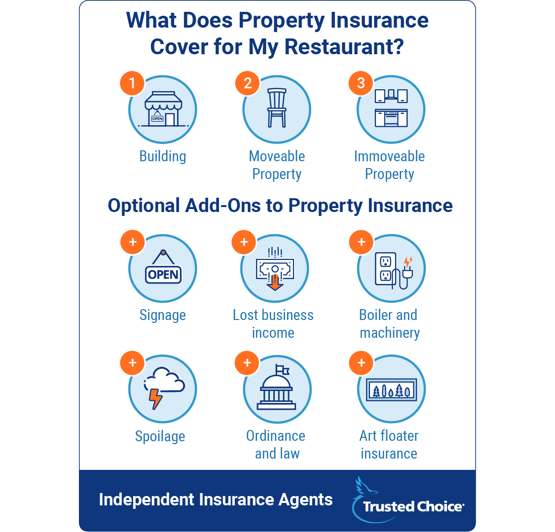 Everything To Know About Oregon Restaurant Insurance