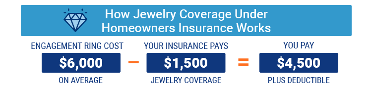cover your jewelry