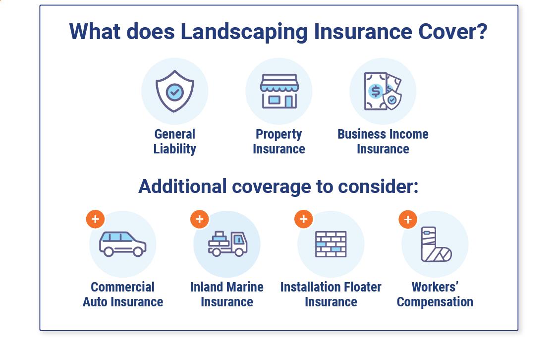 Landscape Business Liability Insurance: Find Coverage ...