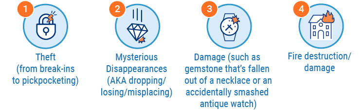 what does jewelry insurance cover