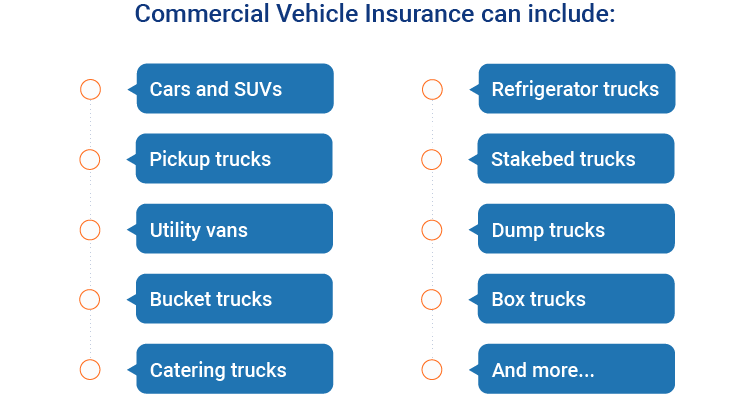 Image of: Term Awaiting Repairsreplacement Of Any Damagedlost Vehicles Can Be Long Process If You Dont Have An Insurance Company Helping You Through It Everquote Steps To Commercial Auto Insurance Quotes Trusted Choice