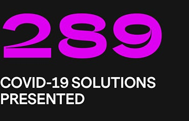 289 COVID-19 Solutions Presented