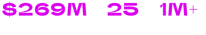 $269 million in cumulative prize purses, 25 prizes launched, over 1 million supporters worldwide