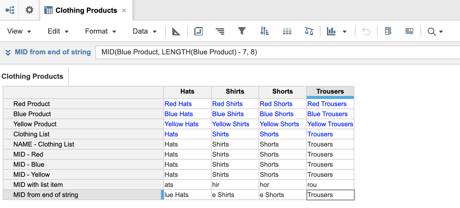 A module named Clothing Products. A number of line items display on rows, and four products on columns.