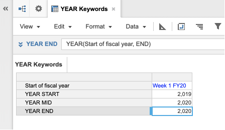 A module named YEAR keywords that demonstrates the effect of the START, MID, and END keywords.