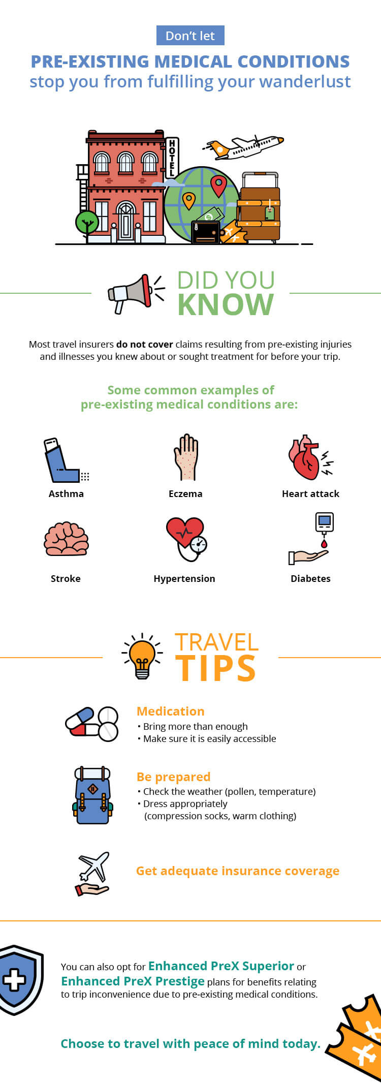 Travel Insurance | Buy Online | NTUC Income