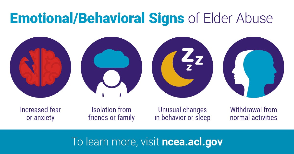 Emotional/Behavioral Signs of Elder Abuse from NCEA