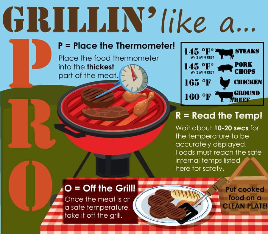 Grill like a PRO