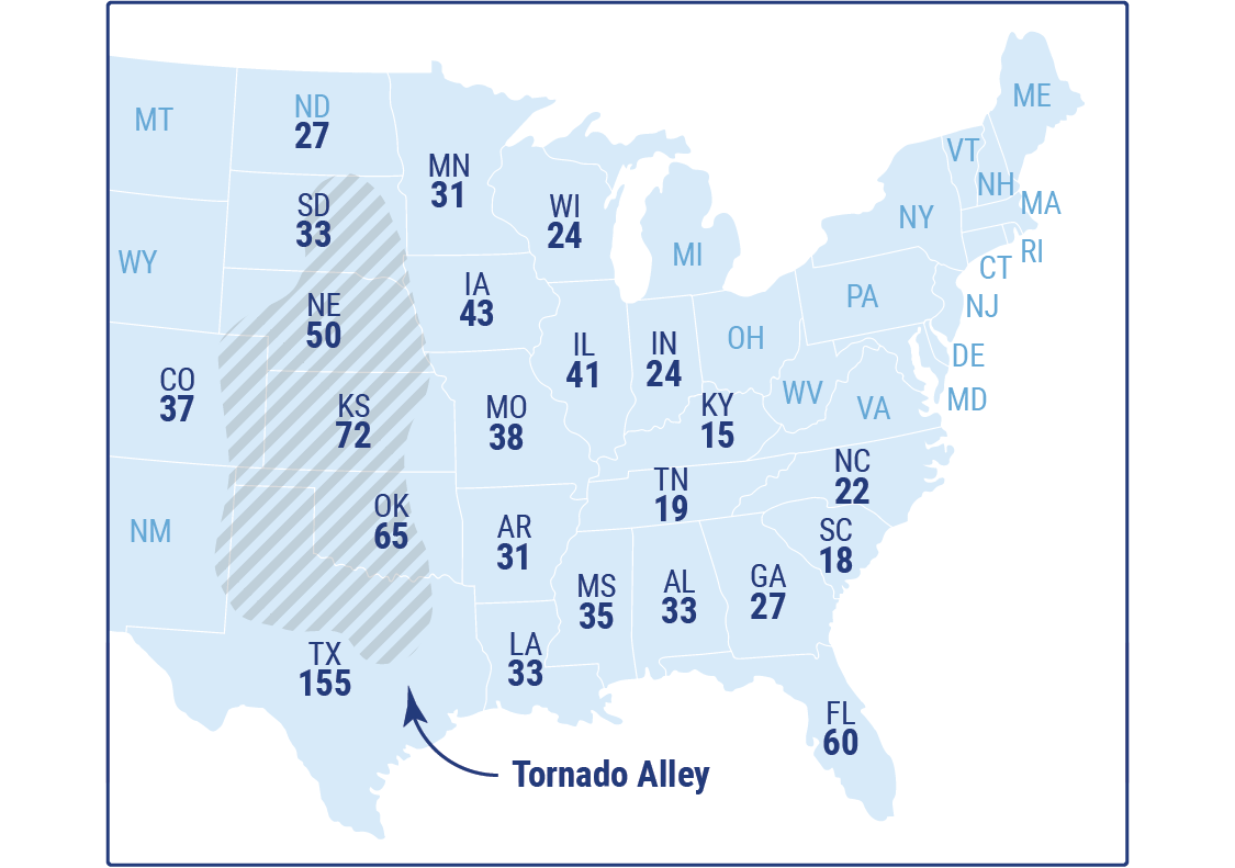 tornados in the US