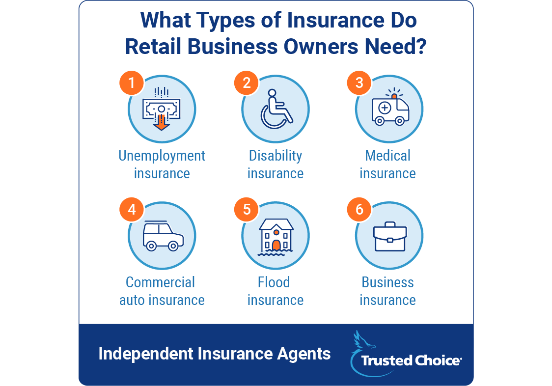 What types of insurance do retailers need?