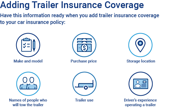 chart on adding trailer insurance coverage