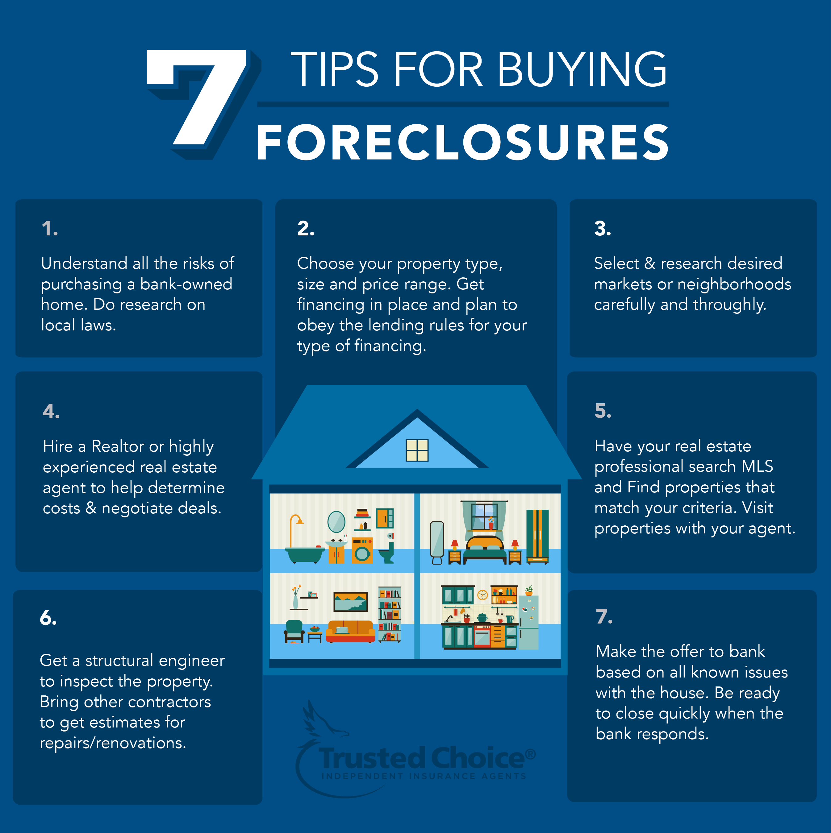 tips for buying foreclosures
