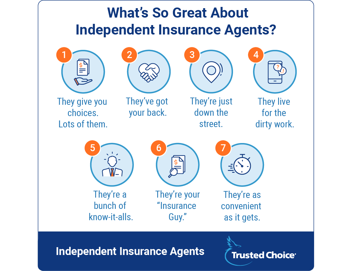 Why choose an independent agent