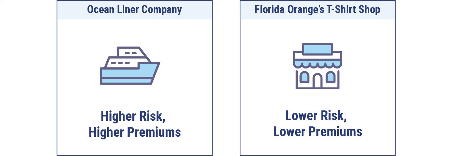 Florida work comp