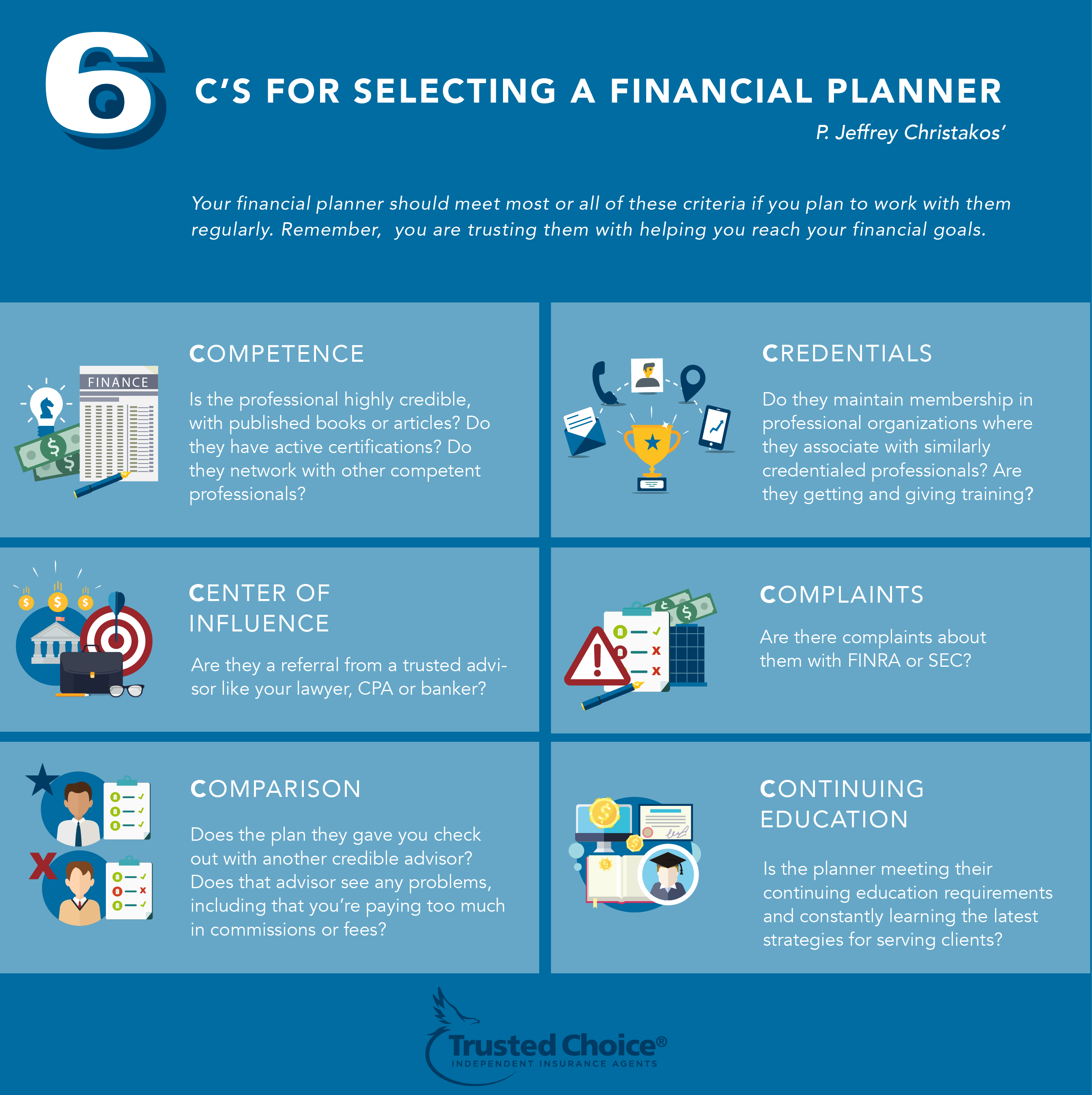 how to choose a finance planner