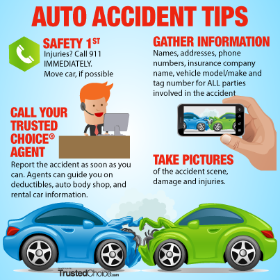 Car insurance claims infographic.