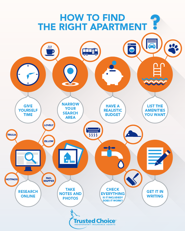 choosing an apartment infographic