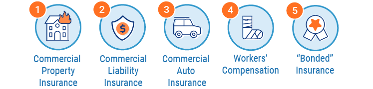common types of business insurance