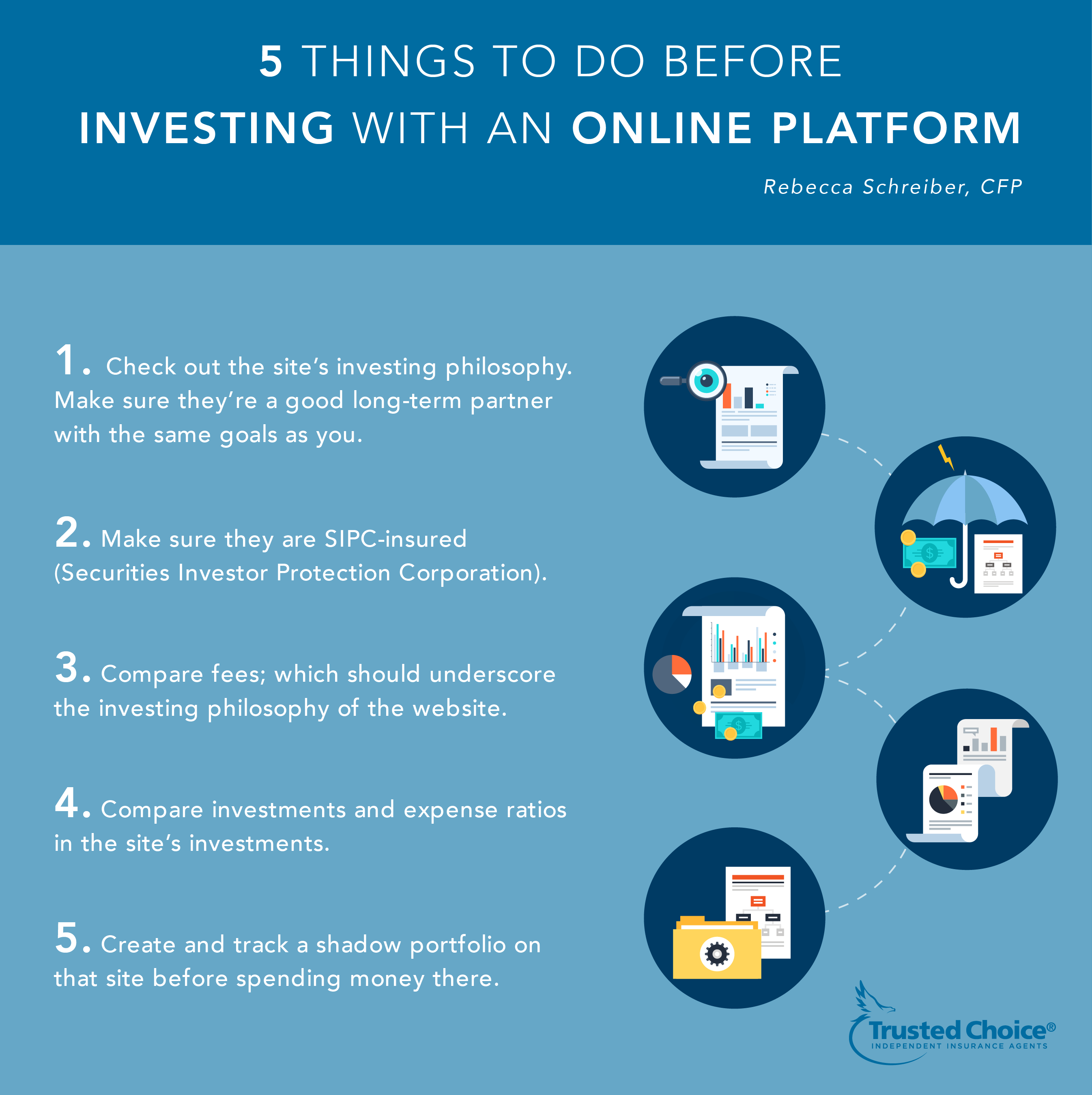 Online investing