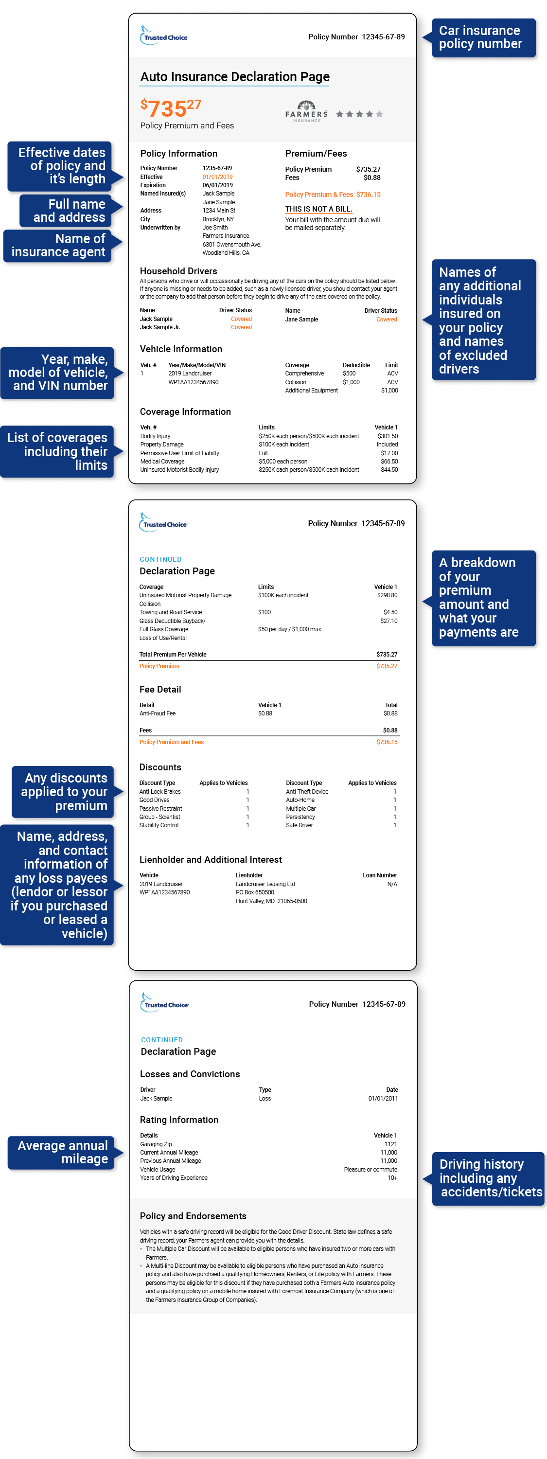 Car insurance declaration page template