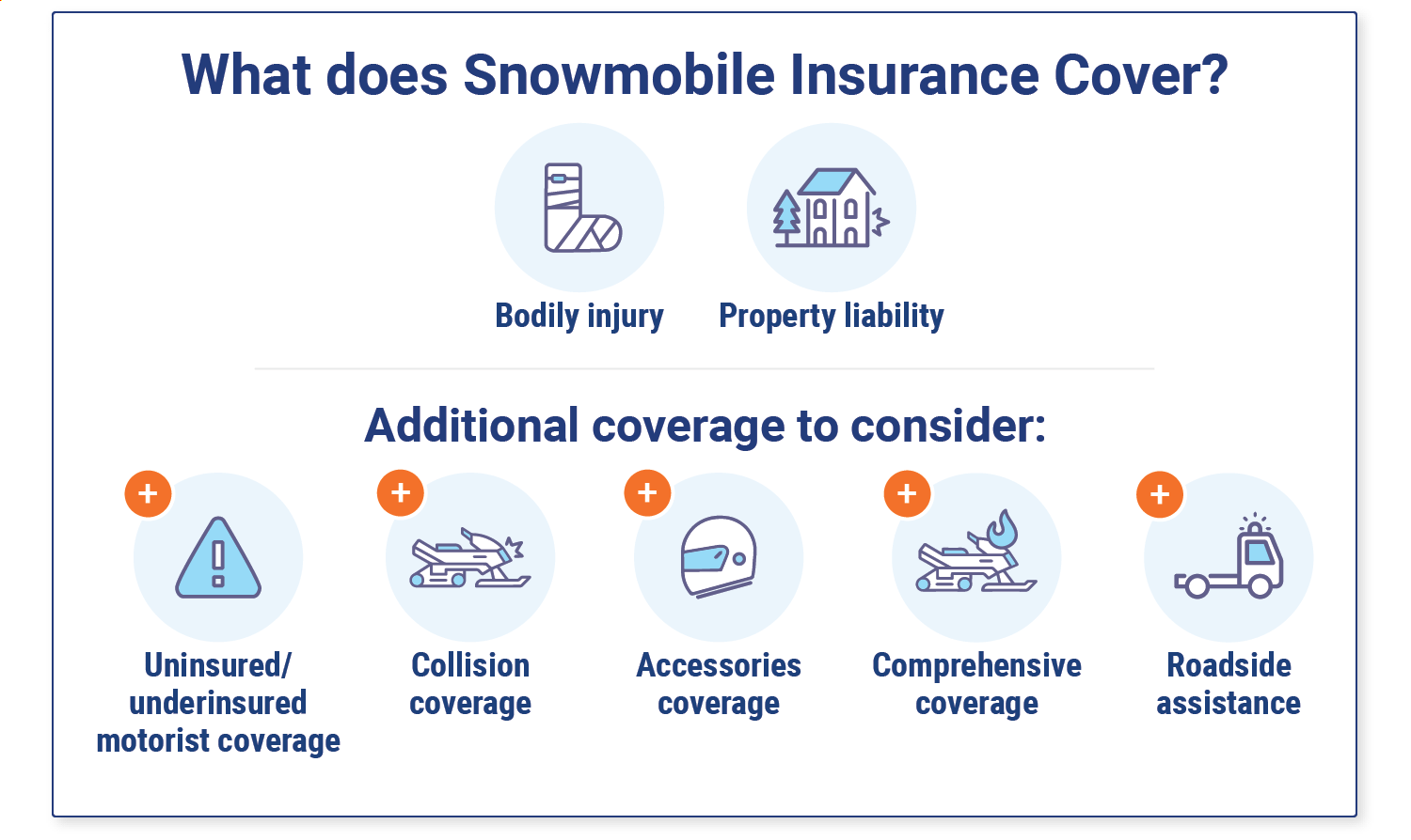 What Does Snowmobile Insurance Cover?