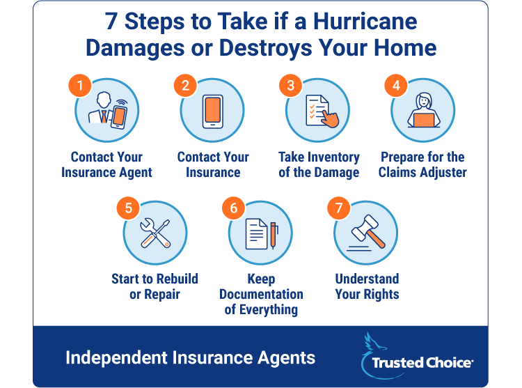7 steps to take after a hurricane damages your home