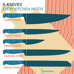knives your kitchen needs
