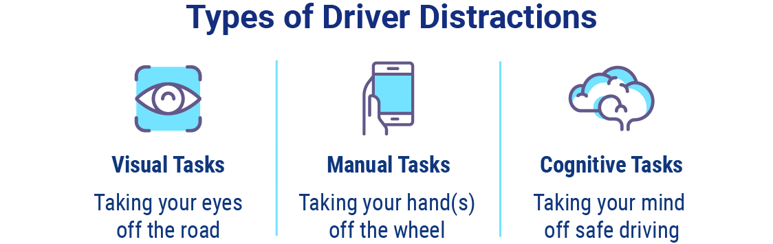 Types of distracted drivers