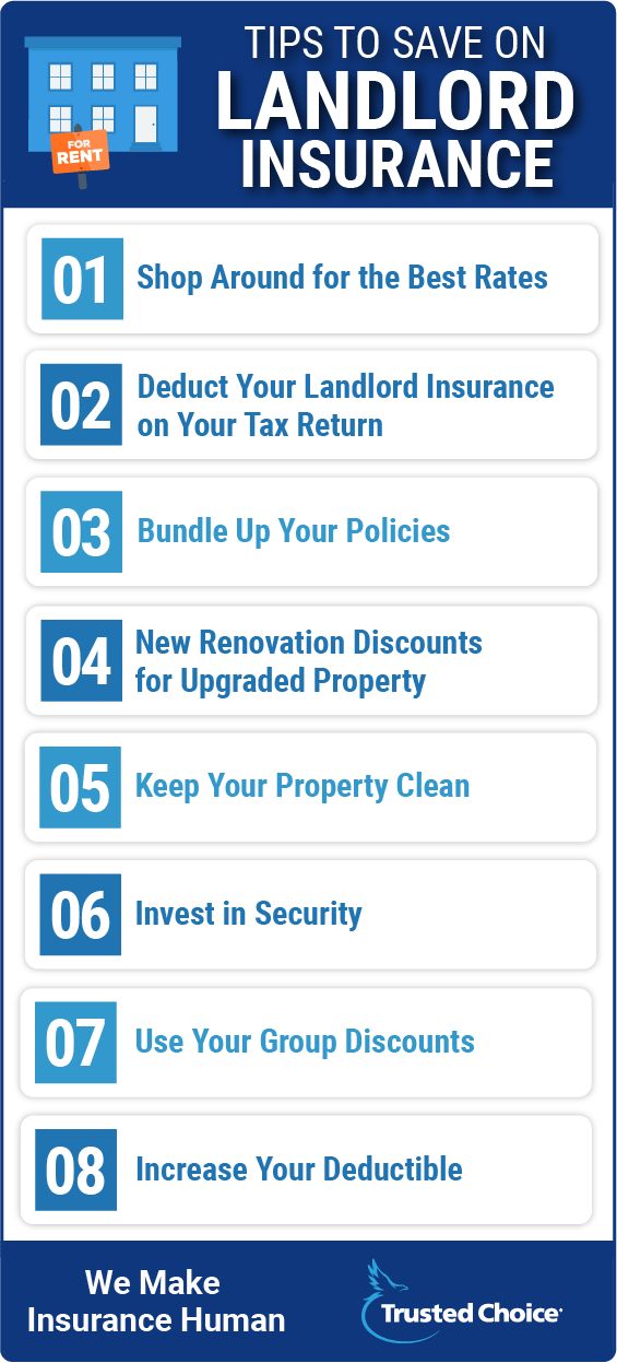 landlord insurance list