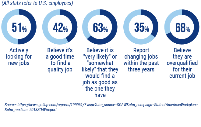 on-boarding workplace report