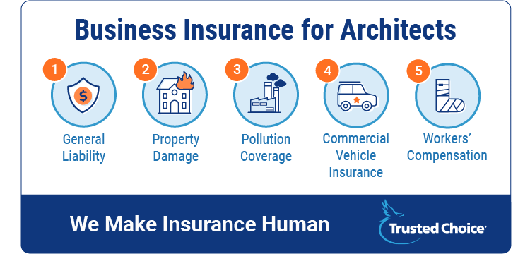 business insurance coverage for architects
