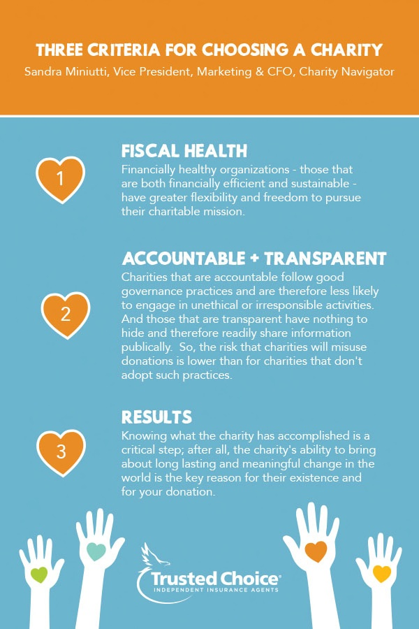 choosing a charity infographic