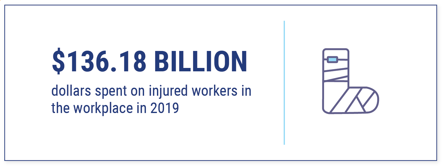 Number of Workers' Compensation Claims