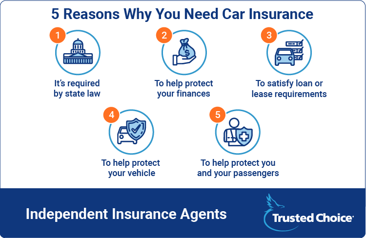 5 reasons you need car insurance