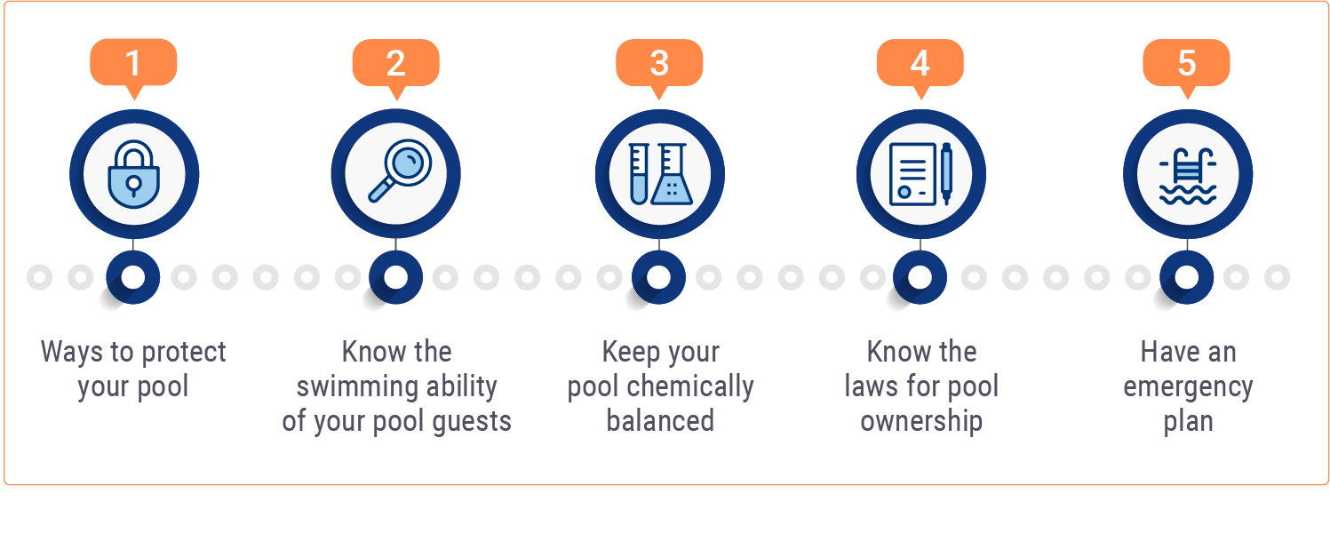 5 swimming pool tips chart