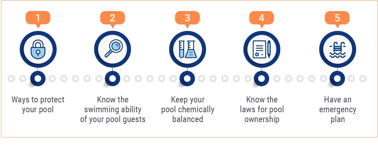 5 swimming pool tips chart