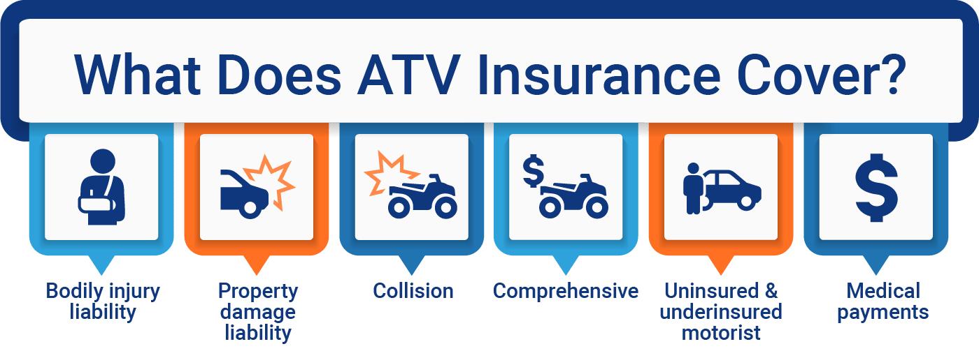 atv insurance chart