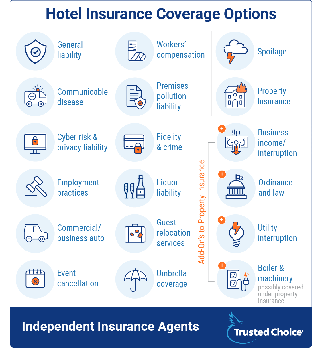 hotel insurance coverage options