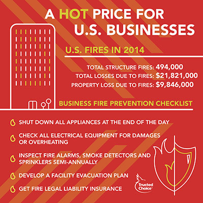 Trusted Choice, US Business, Fire Safety