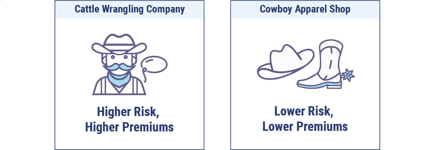 Wyoming work comp