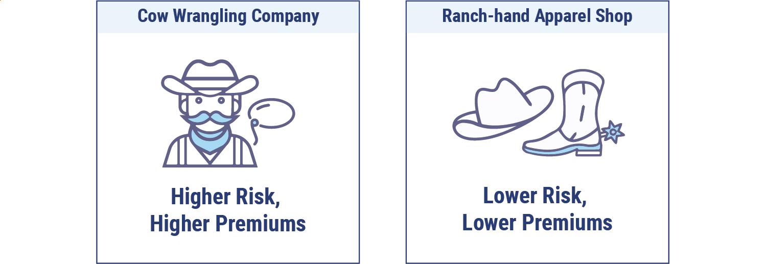 Montana workers comp