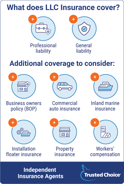 What does LLC Insurance Cover