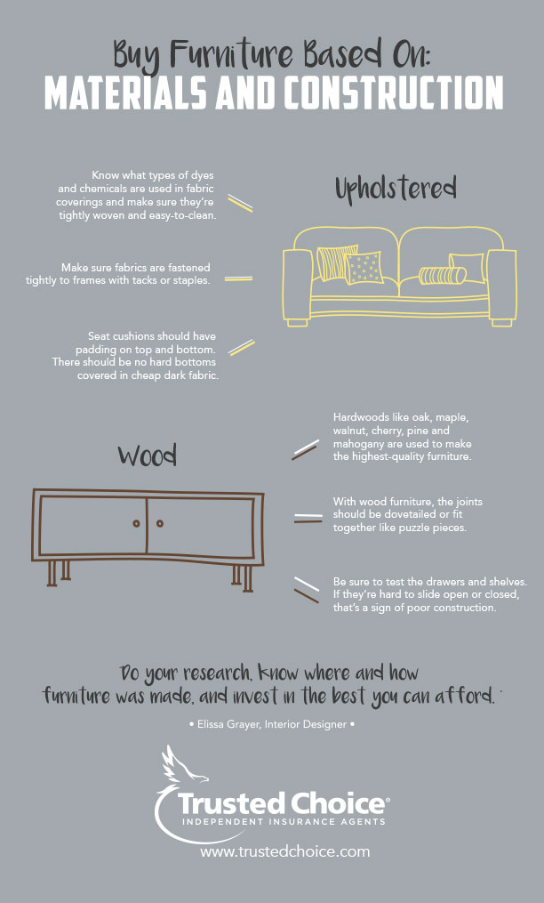 how to buy furniture infographic