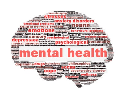 Image of word cloud wth Mental Health in center in shape of a brain