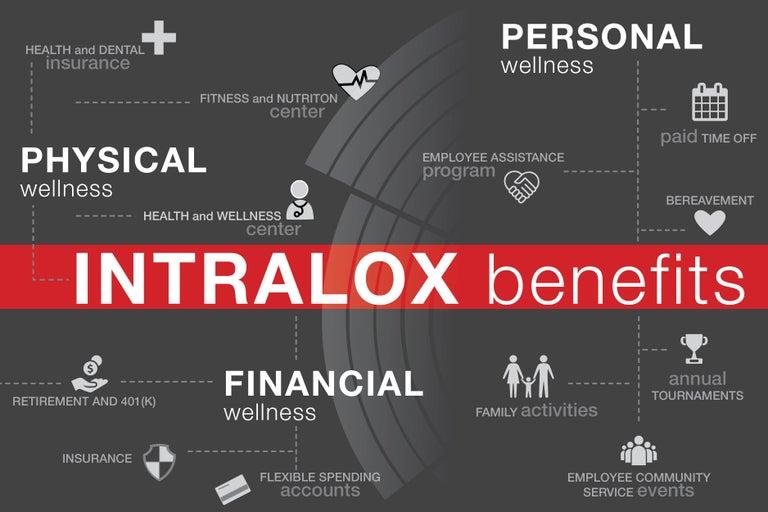 Intralox benefits